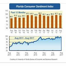 2017 Alligator Price Chart Florida 09 A Reptilian Anachronism American Alligator Older Than