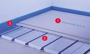 Die neue produktinnovation fermacell™ gebundene schüttung t übertrifft sogar noch die beliebte fermacell™ gebundene schüttung. Fussbodenheizung Im Trockenbau Mit Trockenestrich