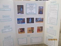 Template For Science Fair Project Ideas Of 28 Images Of School Project Outline Template Infovia Net