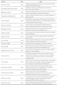brain sciences full text group vs individual treatment no