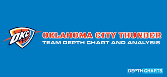 Okc Depth Chart 2019 Oklahoma City Thunder Depth Chart Live Updates