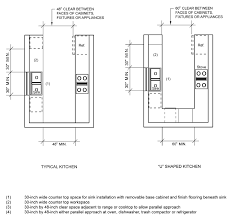 walk in closet dimensions. Narrow Cabinet For Bathroom Walk In Closet Minimum Dimensions With Recent Wall L