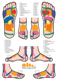 Reflexology And Foot Therapy Services From Innovative Health