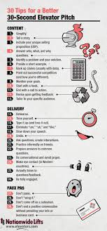 What Is A Elevator Speech Perfecting The Elevator Speech Elevator Pitch Tips To Help You Get