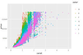 Price Chart Template Stunning A Pick Of The Best R Packages For Interactive Plot And Visualisation