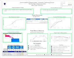 Free Download Balanced Scorecard Template Information