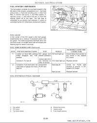new holland ls140 ls150 skid steer loader workshop manual pdf enlarge repair manual new holland ls140 ls150 skid steer loader workshop manual pdf 5 enlarge