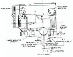 kohler starter solenoid wiring diagram kohler similiar small engine ignition switche catalog keywords on kohler starter solenoid wiring diagram