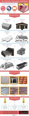 Full Size of Roof:gallery Stunning Flat Roof Materials Flat Roof Extension  Types Of Roofing ...
