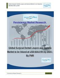 global surgical dental loupes and camera market to be valued at us