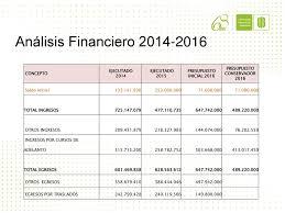 Informe Financiero Informe Financiero Facultad De Ciencias Ppt Descargar