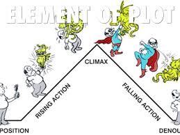 Plot Elements Element Of Plot By Tinocyle0027