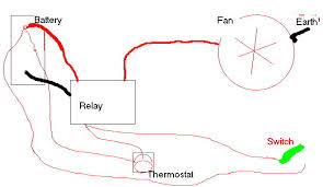wiring up a cooling fan a relay not a very good pic but basically how it s done there is usually a diagram on the relay of which terminals do what