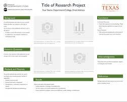 Poster Templet Undergraduate Research Texas Undergraduate Studies