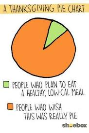 A Thanksgiving Pie Chart People Who Plan To Eat A Healthy