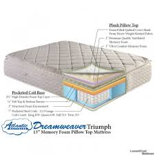 13 Dreamweaver Triumph Pillow Top Mattress From Wholesale Mattress