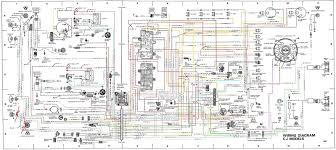 jeep cj wiring diagram wiring diagram and schematic design 1983 jeep cj5 wiring diagram