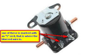 wiring diagrams ford starter solenoid the wiring diagram ford starter solenoid wiring diagram car images nilza wiring diagram