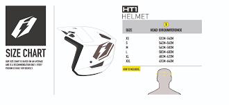 Helmet Ht1 Struktur