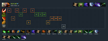 the ever present juggernaut dotabuff dota 2 stats