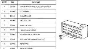 2001 jeep grand cherokee laredo interior fuse box diagram diagram xj cherokee fuse box diagram 2000 grand marquis fuse box diagram elegant 2004 jeep liberty