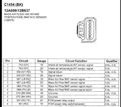 f150 trouble locating iat sensor my 2008 harley mass air sensor graphic