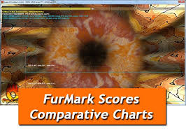 Furmark Scores Comparative Tables Geeks3d