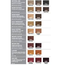 Redken Color Gels Lacquers Shade Chart Www