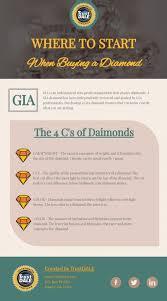 Purchasing The Finest Diamond Jewelry In Atlanta Trustdale