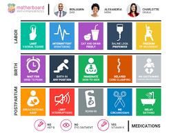 How To Develop A Birth Plan Nova Birth Partners Birthing Balance