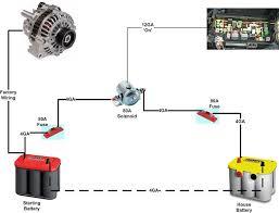 dual battery solenoid isolator wiring diagram wiring diagram and rv battery isolator wiring at 12 Volt Dual Battery Wiring Diagram