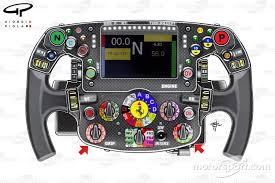 Lenkrad von einem red bull rb6 stockfotografie alamy. Ferrari Sf70h Steering Wheel Captioned Steering Wheel Ferrari Classic Racing Cars