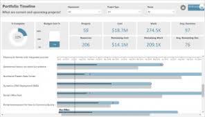 Power Bi Gantt Chart Milestones Shine A Light On Your Project Data With Power Bi Stratada