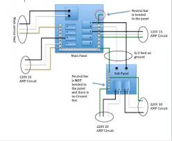 sub and amp wiring diagram wiring diagram and hernes detached garage sub panel wiring diagram wire