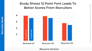 Good Font For Resume These Are The Best Fonts For Your Resume In 2019
