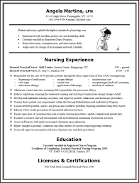 18 Best Of Lvn Resume Examples Units Card Com