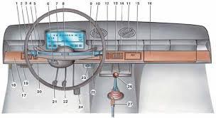 Органы управления и контрольные приборы Ремонт ваз  Органы управления и контрольные приборы