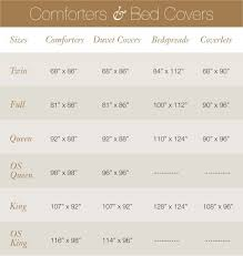 King Size Comforter Size Chart Dimensions Full Size Bedspread Yahoo Image Search