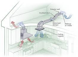 range hood duct installation.  Duct In Range Hood Duct Installation