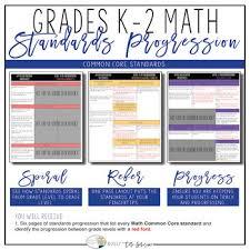 Common Core Math Progressions Chart Common Core Math Standards Progression Grades K 2