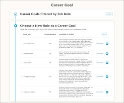 What Is A Career Goal How The Develop System Supports Your Career Development
