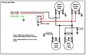jazz bass guitar wiring diagram wilkinson pickups wiring diagram wilkinson image wilkinson pickups wiring diagram wirdig on wilkinson pickups wiring diagram