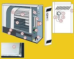 Znalezione obrazy dla zapytania budowa pieca dynamicznego elektrotermii