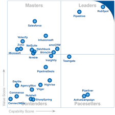 Gartner Chart 2017 Gartner Launches Frontrunners A New Type Of Quadrant