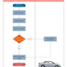Basic Flowchart Business Process Flow Chart Basics Chart Basic Flowchart Diagram