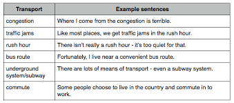 ielts vocabulary describe your home town adjectives