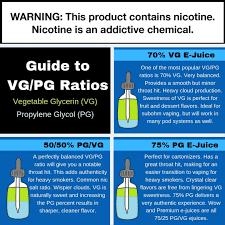 Vape Juice Nicotine Chart E Juice 400 E Liquid Flavors Vapor4life