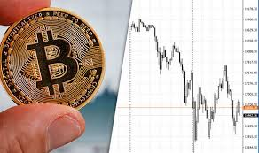 Bitcoin News Will The Cryptocurrency Plummet Live Analysis