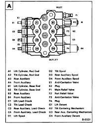 743 bobcat wiring diagram wiring diagram libraries bobcat 743 parts manual skid steer wiring diagram co fbobcat 743 parts manual