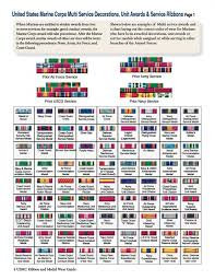 United States Marine Corps Military Ribbon Medal Wear Guide
